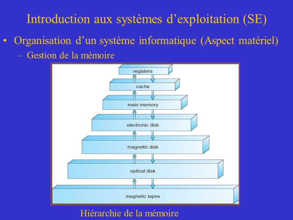 Introduction aux systèmes dexploitation (SE) Organisation dun système informatique (Aspect matériel) –Gestion de la mémoire Hiérarchie de la mémoire