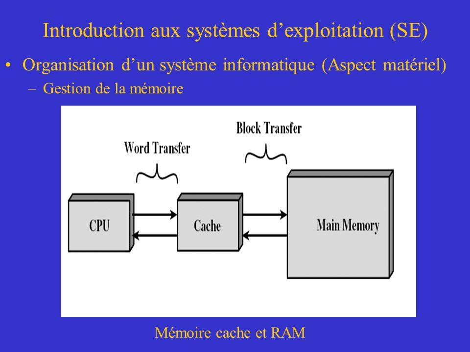 Introduction aux systèmes dexploitation (SE) Organisation dun système informatique (Aspect matériel) –Gestion de la mémoire Mémoire cache et RAM