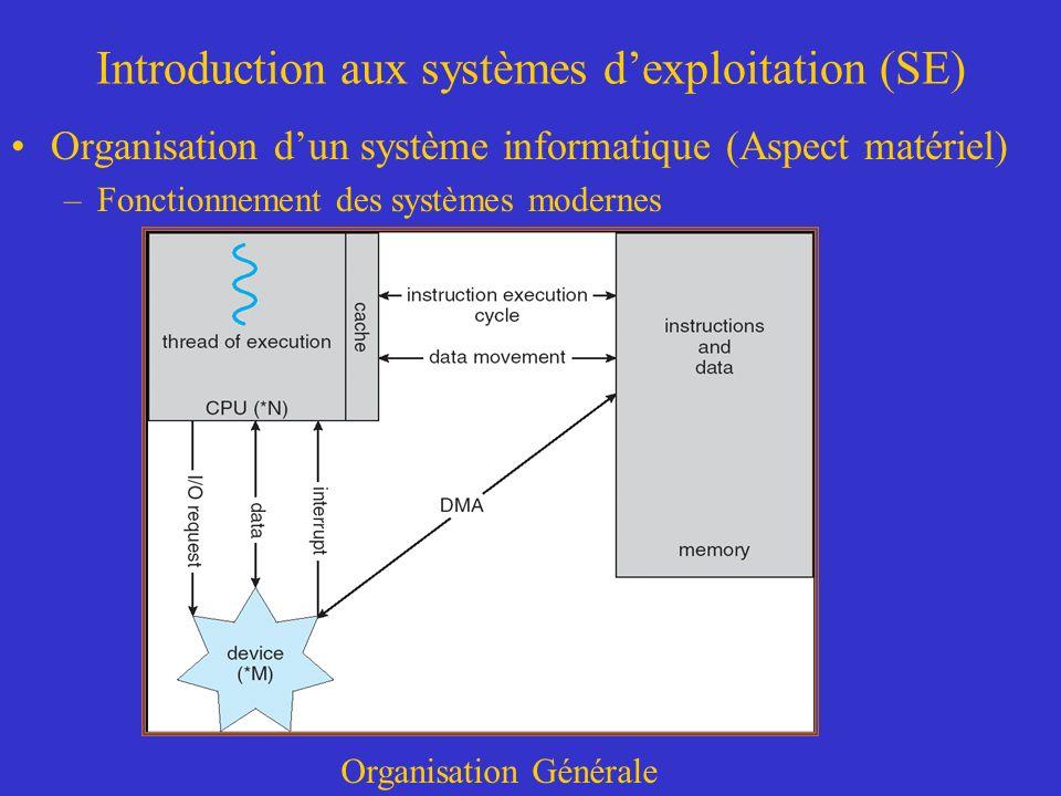 Introduction aux systèmes dexploitation (SE) Organisation dun système informatique (Aspect matériel) –Fonctionnement des systèmes modernes Organisation Générale