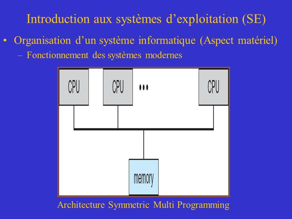 Introduction aux systèmes dexploitation (SE) Organisation dun système informatique (Aspect matériel) –Fonctionnement des systèmes modernes Architecture Symmetric Multi Programming