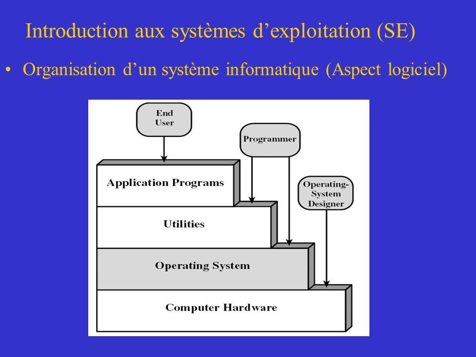 Introduction aux systèmes dexploitation (SE) Organisation dun système informatique (Aspect logiciel)