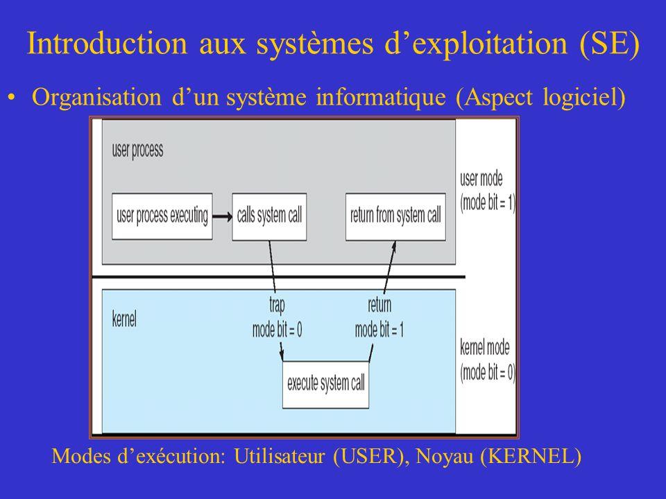 Introduction aux systèmes dexploitation (SE) Organisation dun système informatique (Aspect logiciel) Modes dexécution: Utilisateur (USER), Noyau (KERNEL)