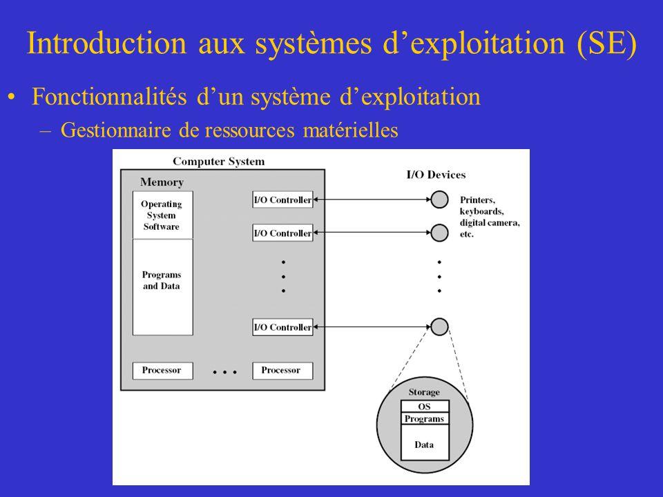 Introduction aux systèmes dexploitation (SE) Fonctionnalités dun système dexploitation –Gestionnaire de ressources matérielles