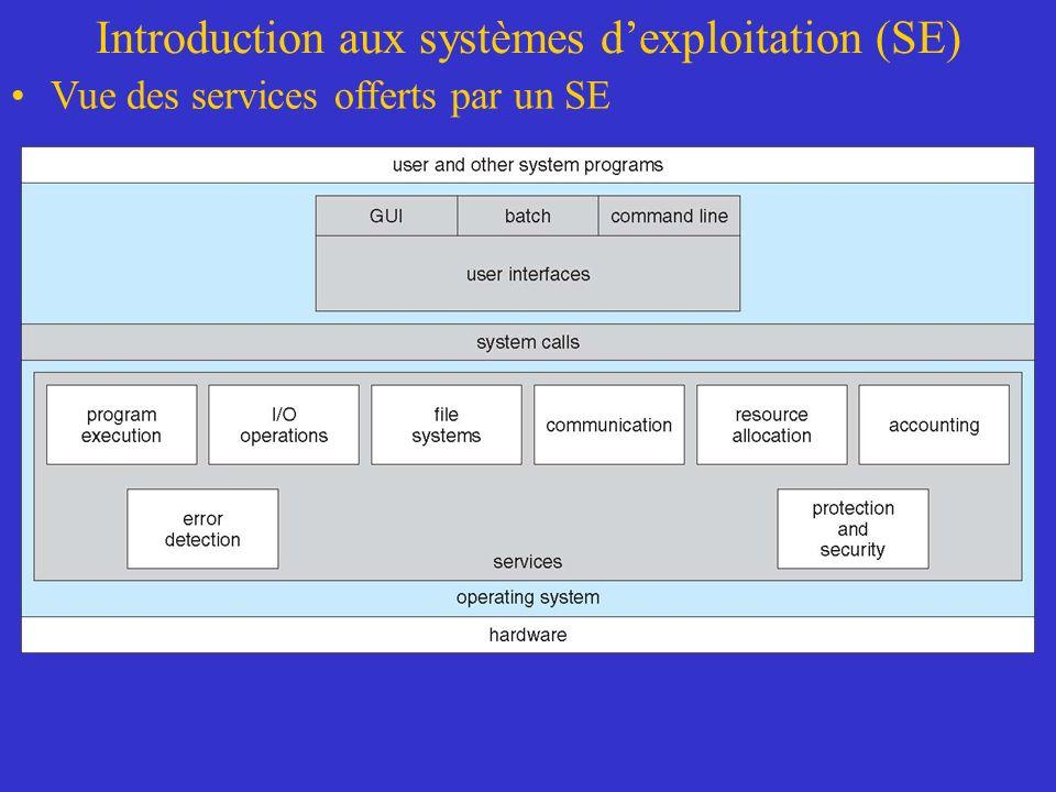 Introduction aux systèmes dexploitation (SE) Vue des services offerts par un SE
