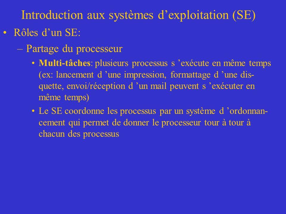 Introduction aux systèmes dexploitation (SE) Rôles dun SE: –Partage du processeur Multi-tâches: plusieurs processus s exécute en même temps (ex: lancement d une impression, formattage d une dis- quette, envoi/réception d un mail peuvent s exécuter en même temps) Le SE coordonne les processus par un système d ordonnan- cement qui permet de donner le processeur tour à tour à chacun des processus