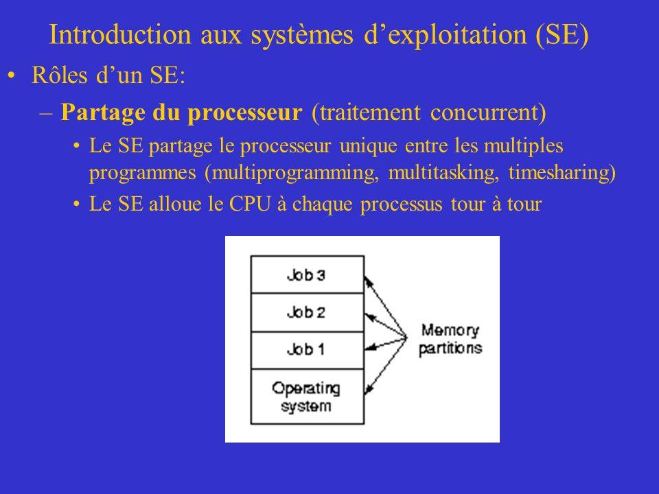 Introduction aux systèmes dexploitation (SE) Rôles dun SE: –Partage du processeur (traitement concurrent) Le SE partage le processeur unique entre les multiples programmes (multiprogramming, multitasking, timesharing) Le SE alloue le CPU à chaque processus tour à tour