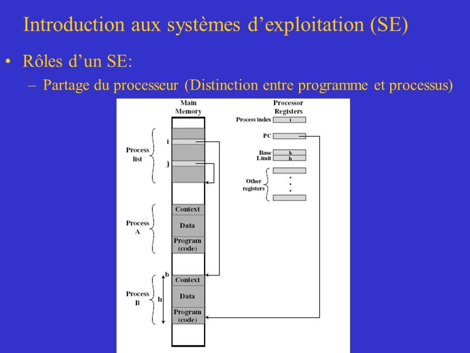 Introduction aux systèmes dexploitation (SE) Rôles dun SE: –Partage du processeur (Distinction entre programme et processus)