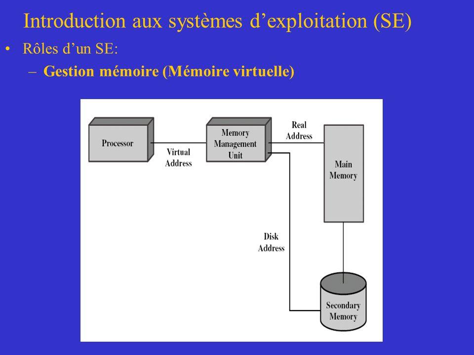 Introduction aux systèmes dexploitation (SE) Rôles dun SE: –Gestion mémoire (Mémoire virtuelle)