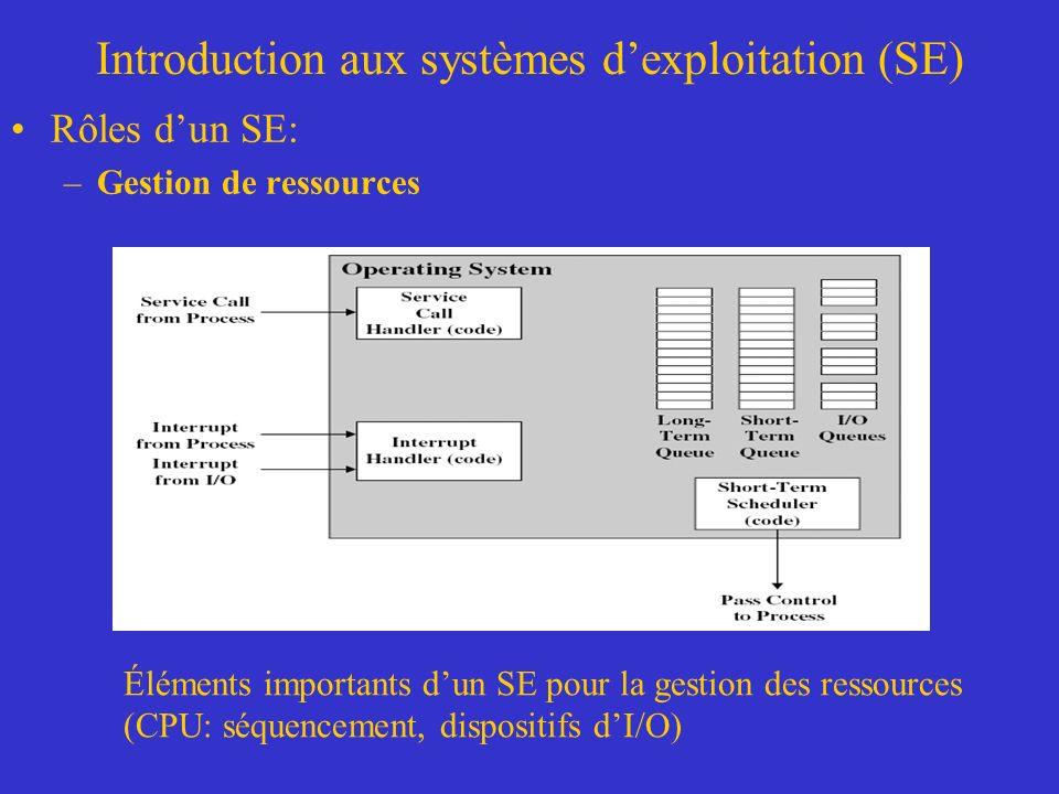 Introduction aux systèmes dexploitation (SE) Rôles dun SE: –Gestion de ressources Éléments importants dun SE pour la gestion des ressources (CPU: séquencement, dispositifs dI/O)