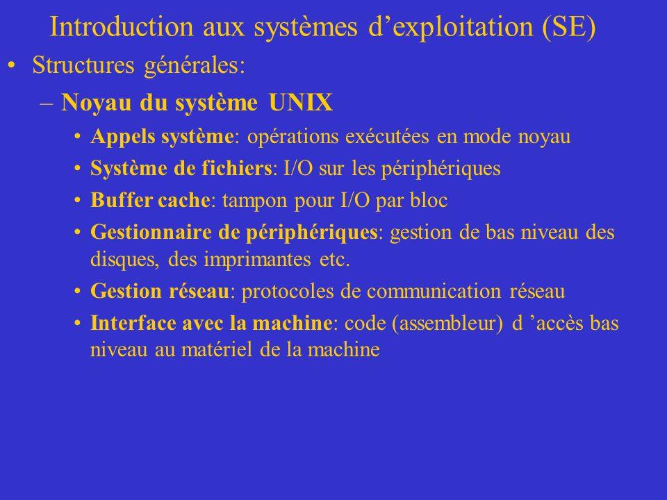 Introduction aux systèmes dexploitation (SE) Structures générales: –Noyau du système UNIX Appels système: opérations exécutées en mode noyau Système d
