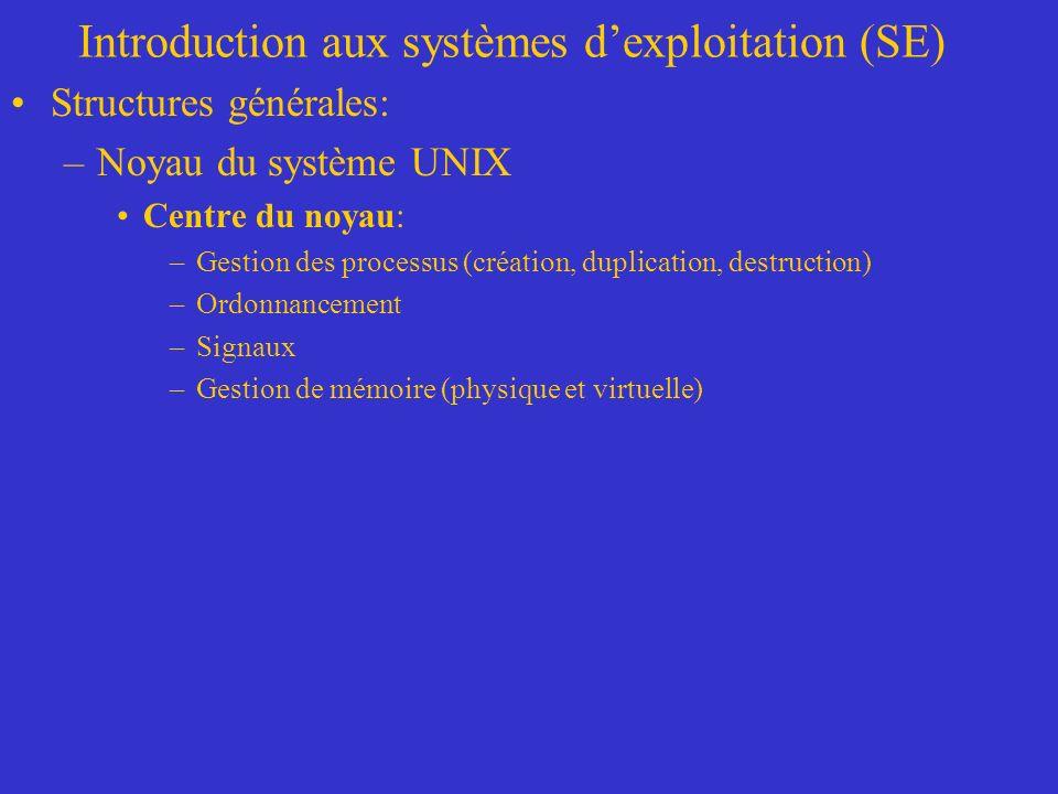 Introduction aux systèmes dexploitation (SE) Structures générales: –Noyau du système UNIX Centre du noyau: –Gestion des processus (création, duplication, destruction) –Ordonnancement –Signaux –Gestion de mémoire (physique et virtuelle)
