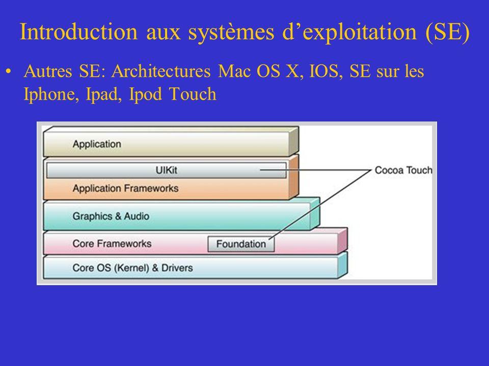 Introduction aux systèmes dexploitation (SE) Autres SE: Architectures Mac OS X, IOS, SE sur les Iphone, Ipad, Ipod Touch