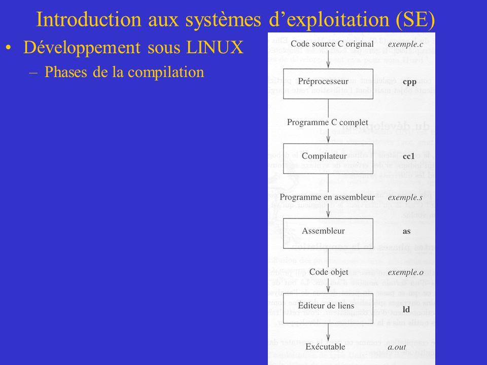 Introduction aux systèmes dexploitation (SE) Développement sous LINUX –Phases de la compilation