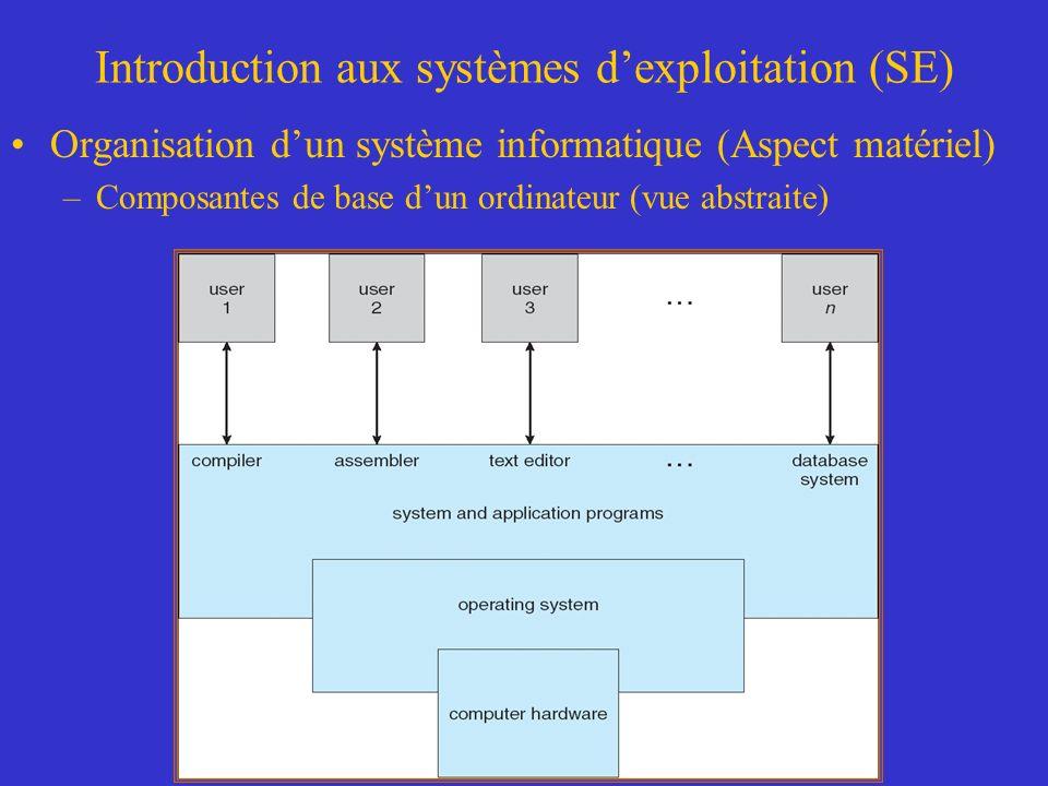 Introduction aux systèmes dexploitation (SE) Organisation dun système informatique (Aspect matériel) –Composantes de base dun ordinateur (vue abstrait