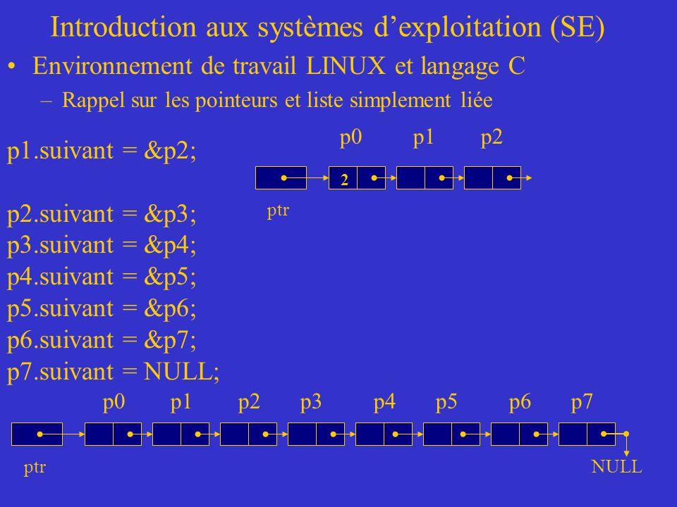 Introduction aux systèmes dexploitation (SE) Environnement de travail LINUX et langage C –Rappel sur les pointeurs et liste simplement liée p1.suivant = &p2; p2.suivant = &p3; p3.suivant = &p4; p4.suivant = &p5; p5.suivant = &p6; p6.suivant = &p7; p7.suivant = NULL; ptr p0p1 2 p2 ptrNULL p0p1p2p3p4p5p6p7