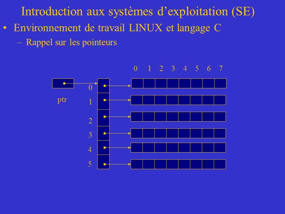 Introduction aux systèmes dexploitation (SE) Environnement de travail LINUX et langage C –Rappel sur les pointeurs ptr 0 1 2 3 4 5 6 7 0 1 2 3 4 5