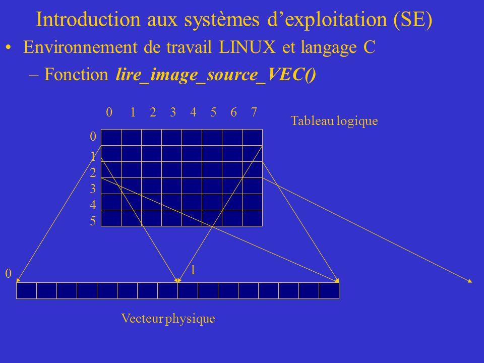 Introduction aux systèmes dexploitation (SE) Environnement de travail LINUX et langage C –Fonction lire_image_source_VEC() 0 1 2 3 4 5 6 7 0 1 2 3 4 5 0 1 Tableau logique Vecteur physique