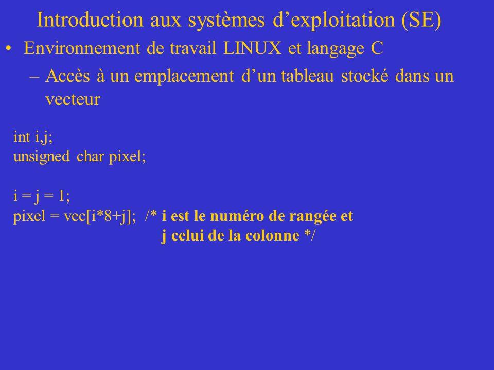 Introduction aux systèmes dexploitation (SE) Environnement de travail LINUX et langage C –Accès à un emplacement dun tableau stocké dans un vecteur int i,j; unsigned char pixel; i = j = 1; pixel = vec[i*8+j]; /* i est le numéro de rangée et j celui de la colonne */