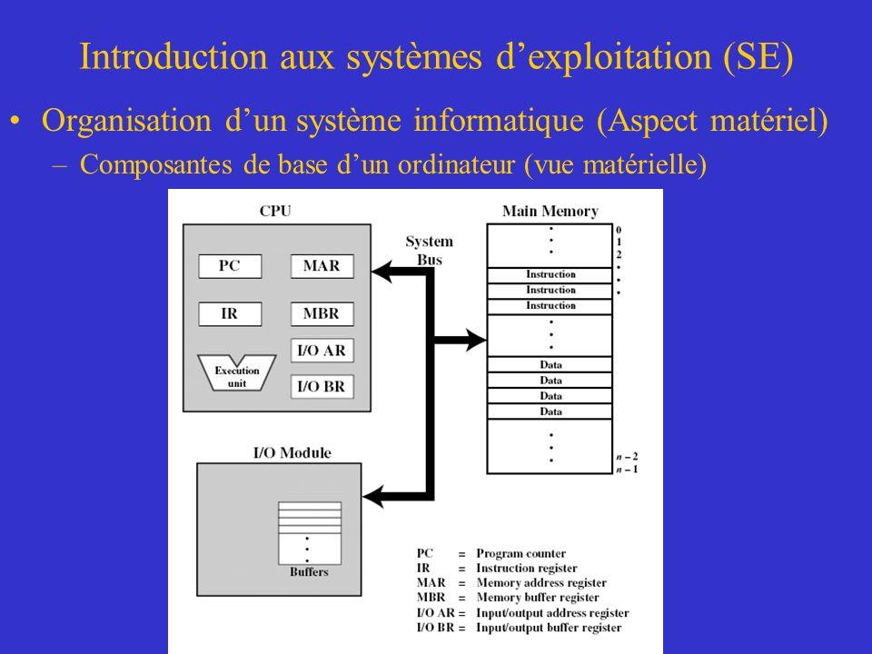 Introduction aux systèmes dexploitation (SE) Organisation dun système informatique (Aspect matériel) –Composantes de base dun ordinateur (vue matérielle)