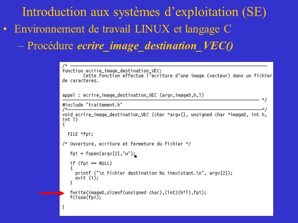 Introduction aux systèmes dexploitation (SE) Environnement de travail LINUX et langage C –Procédure ecrire_image_destination_VEC()