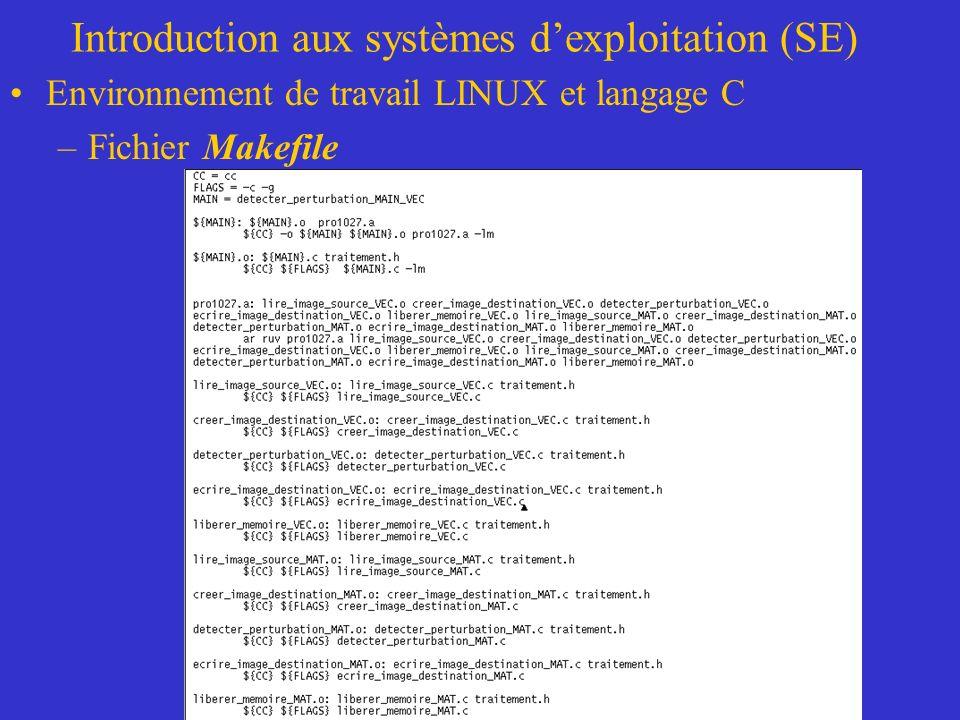 Introduction aux systèmes dexploitation (SE) Environnement de travail LINUX et langage C –Fichier Makefile