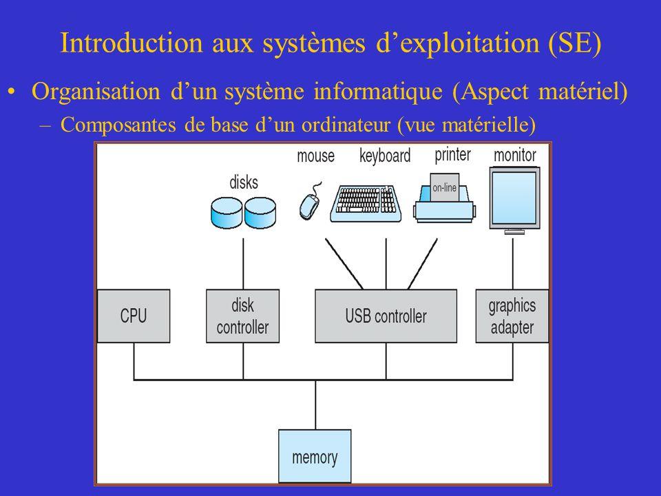 Introduction aux systèmes dexploitation (SE) Organisation dun système informatique (Aspect matériel) –Composantes de base dun ordinateur (vue matériel