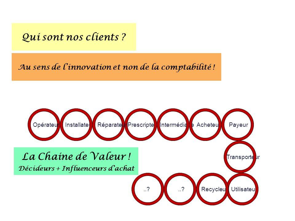 Qui sont nos clients .Au sens de linnovation et non de la comptabilité .