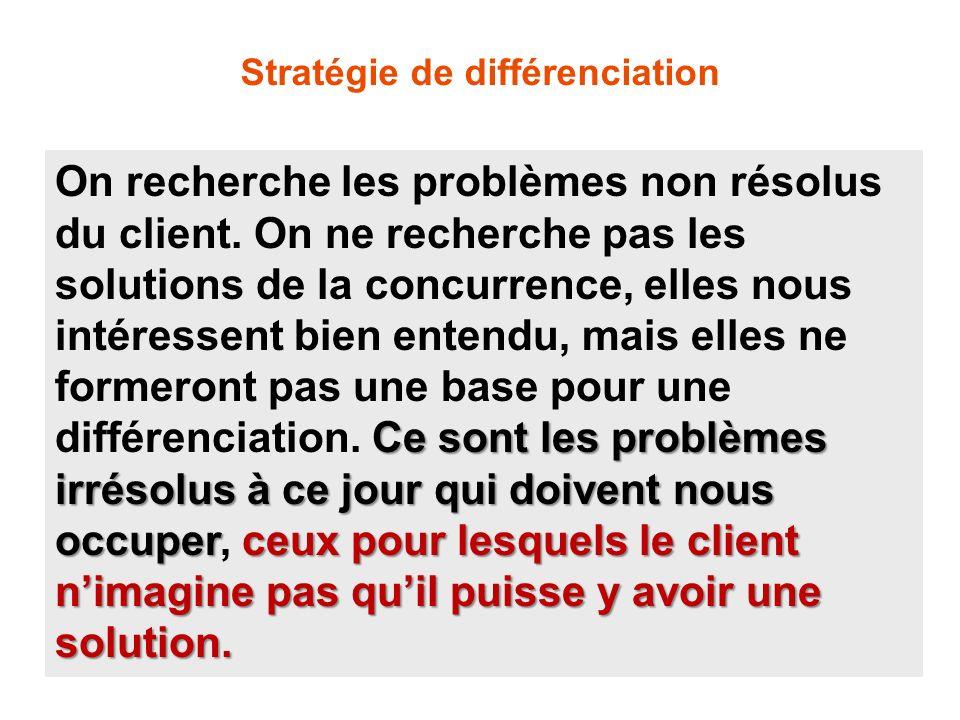 Stratégie de différenciation Ce sont les problèmes irrésolus à ce jour qui doivent nous occuperceux pour lesquelsle client nimagine pas quil puisse y avoir une solution.