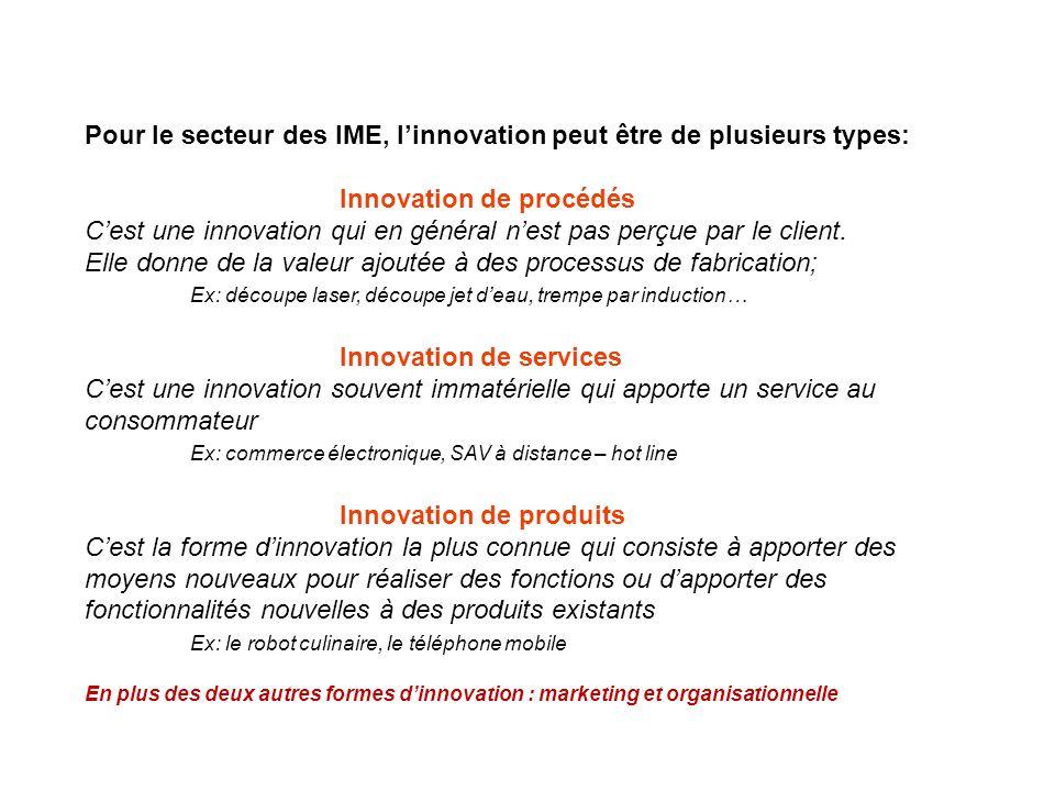Pour le secteur des IME, linnovation peut être de plusieurs types: Innovation de procédés Cest une innovation qui en général nest pas perçue par le client.
