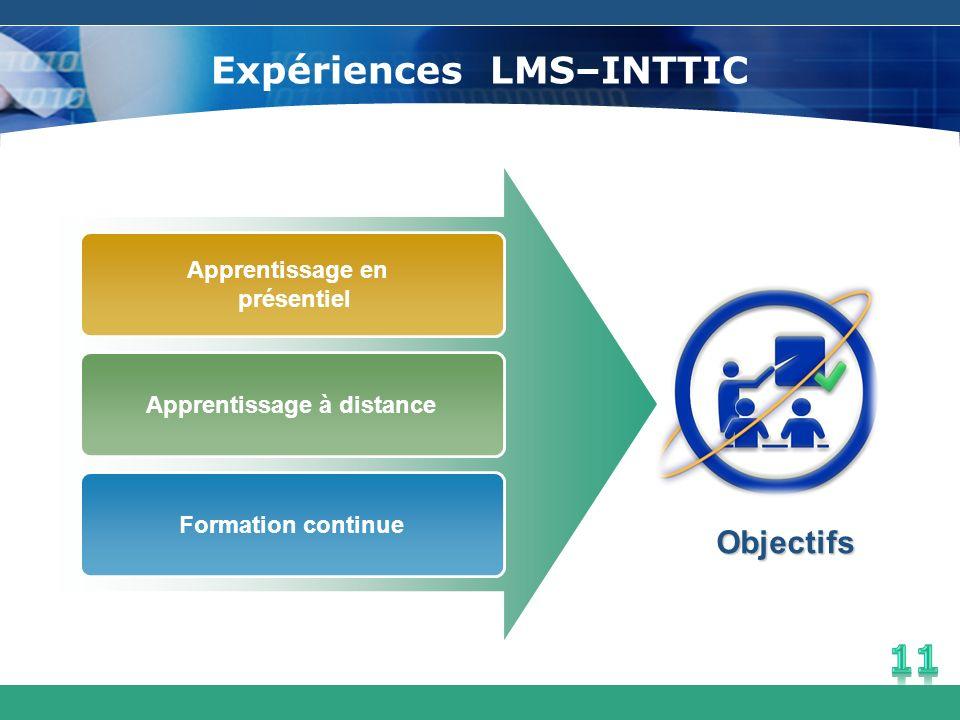 Apprentissage en présentiel Apprentissage à distance Formation continue Objectifs Expériences LMS–INTTIC