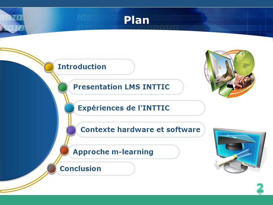 Plan Approche m-learning Contexte hardware et software Expériences de lINTTIC Presentation LMS INTTIC Introduction Conclusion