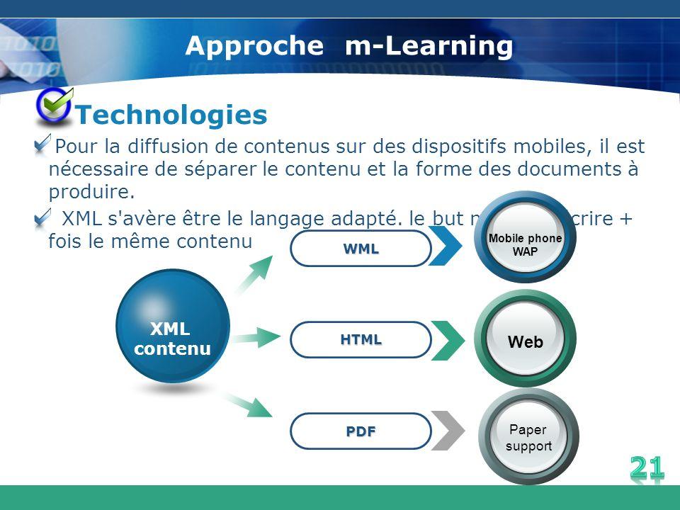 Approche m-Learning Technologies Pour la diffusion de contenus sur des dispositifs mobiles, il est nécessaire de séparer le contenu et la forme des do
