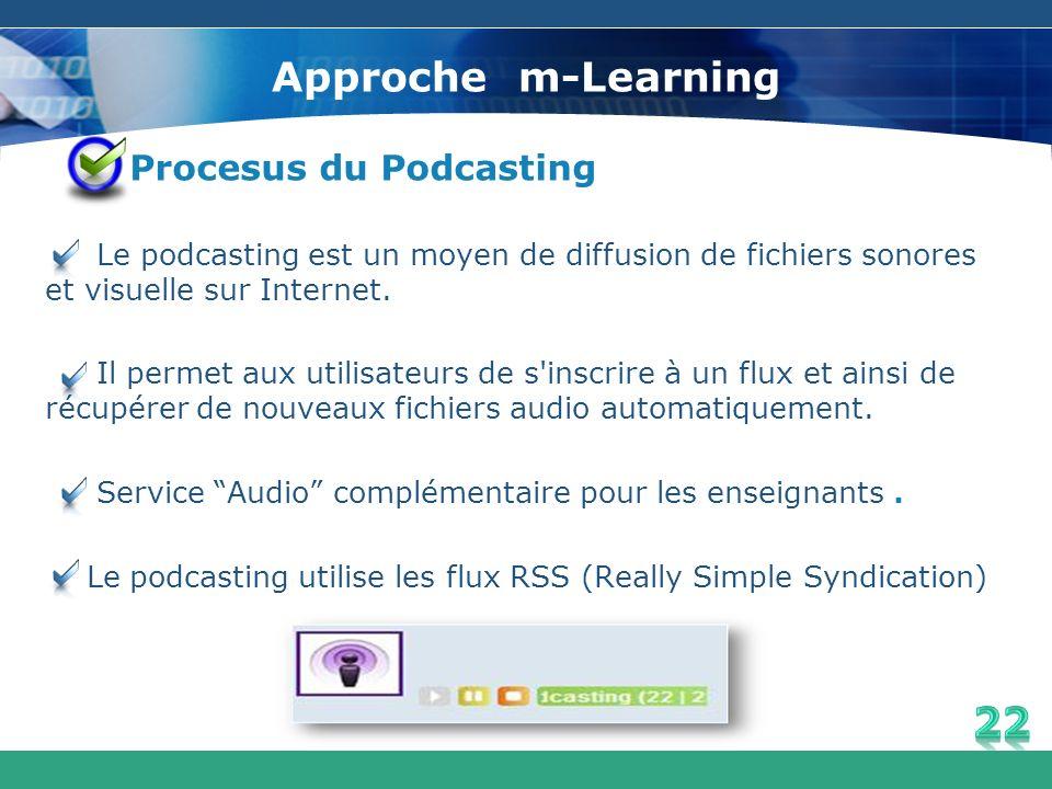 Approche m-Learning Procesus du Podcasting Le podcasting est un moyen de diffusion de fichiers sonores et visuelle sur Internet. Il permet aux utilisa