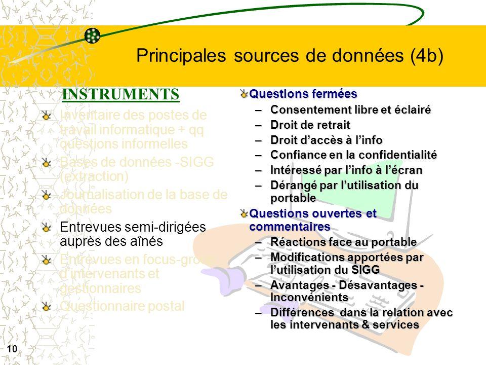 9 Principales sources de données (4a) Inventaire des postes de travail informatique + qq questions informelles Bases de données -SIGG (extraction) Jou