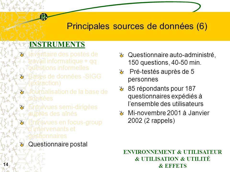13 Principales sources de données (5) Inventaire des postes de travail informatique + qq questions informelles Bases de données -SIGG (extraction) Jou