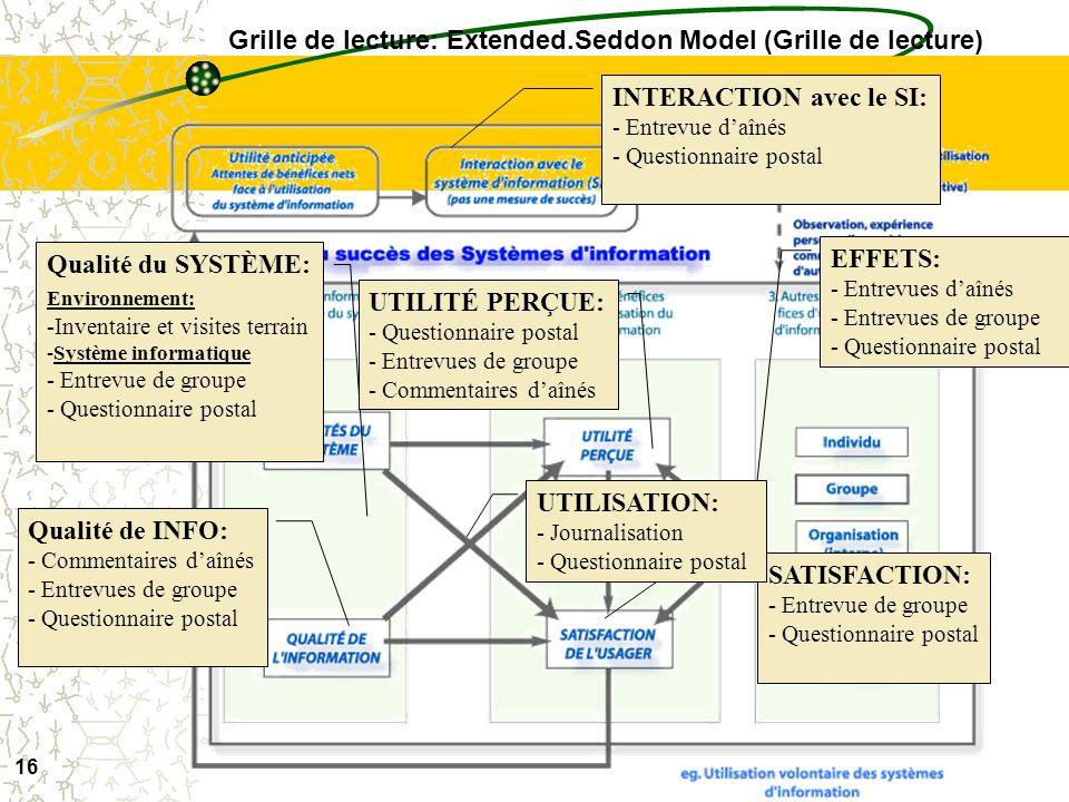 15 Principales sources de données (6) Inventaire des postes de travail informatique + qq questions informelles Bases de données -SIGG (extraction) Jou