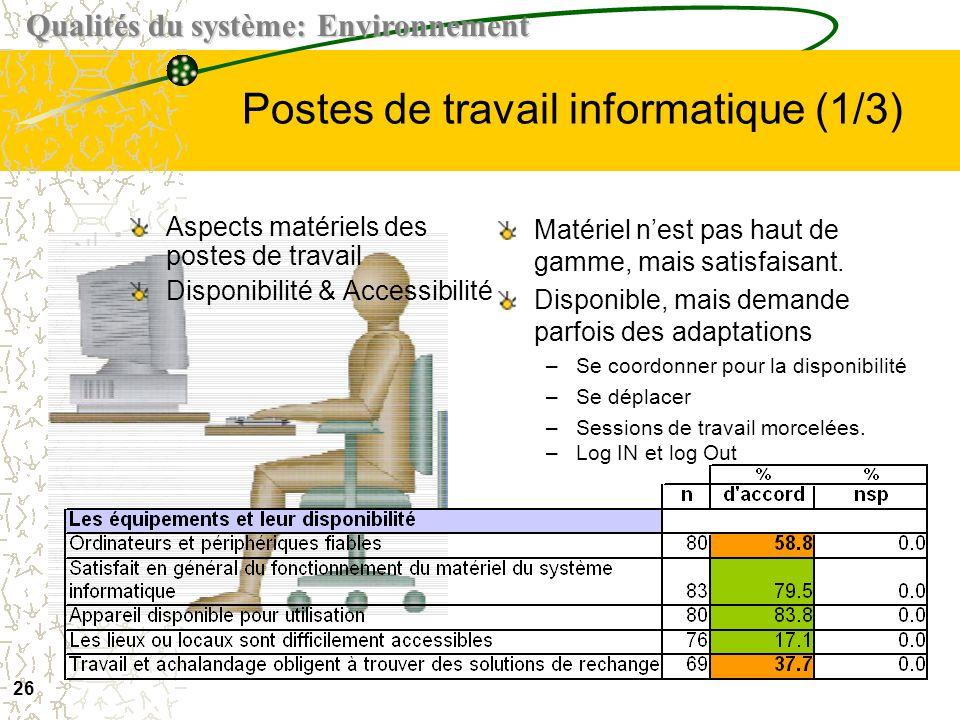 25 Inventaire des postes de travail informatique - SIGG (début 2002) Quelques 110 appareils répartis dans les différents établissements 71 de bureau -