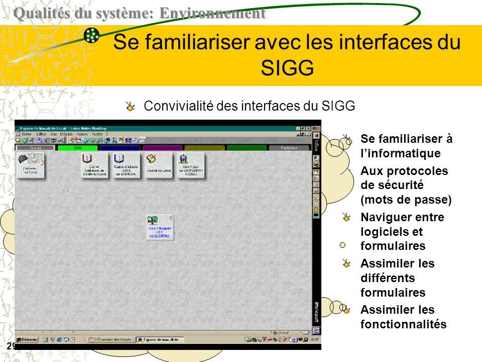 28 Postes de travail informatique (3/3) Utiliser le clavier / dactylo Se familiariser avec linformatique (Windows…), avec procédures de sécurité, fonc