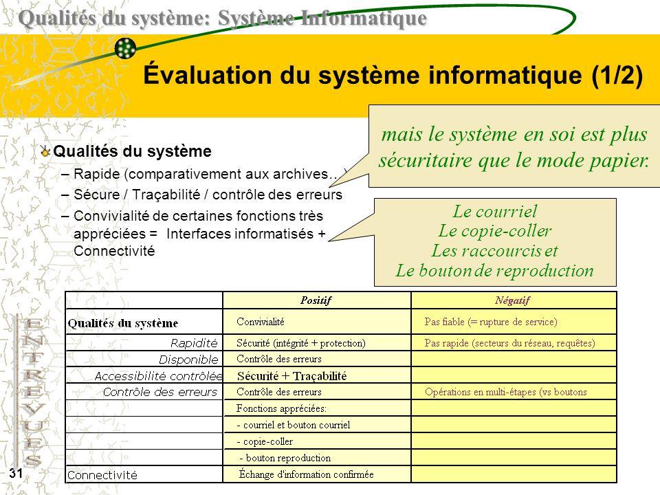 30 Formation et soutien La formation est évaluée positivement, mais avec certaines réserves Transfert des apprentissages doit être soutenu par des for
