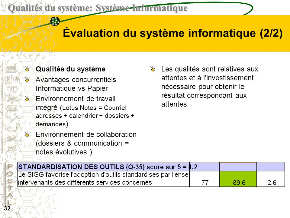 31 Évaluation du système informatique (1/2) Qualités du système –Rapide (comparativement aux archives…) –Sécure / Traçabilité / contrôle des erreurs –