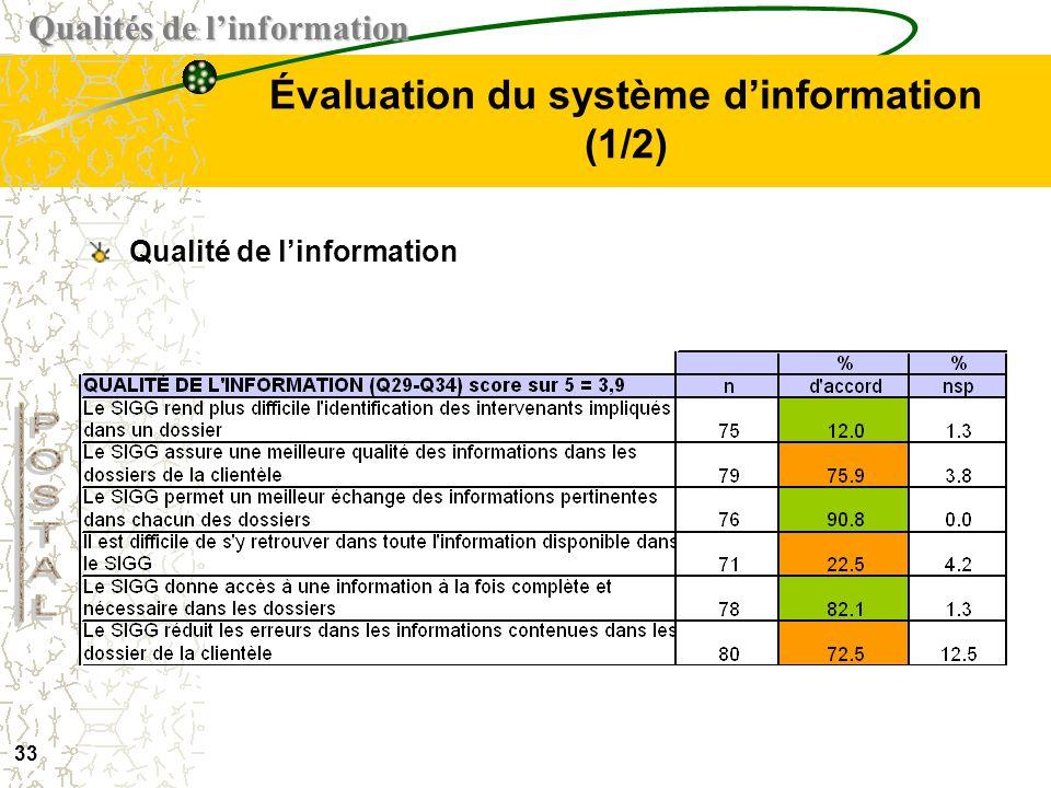 32 Évaluation du système informatique (2/2) Qualités du système Avantages concurrentiels Informatique vs Papier Environnement de travail intégré ( Lot