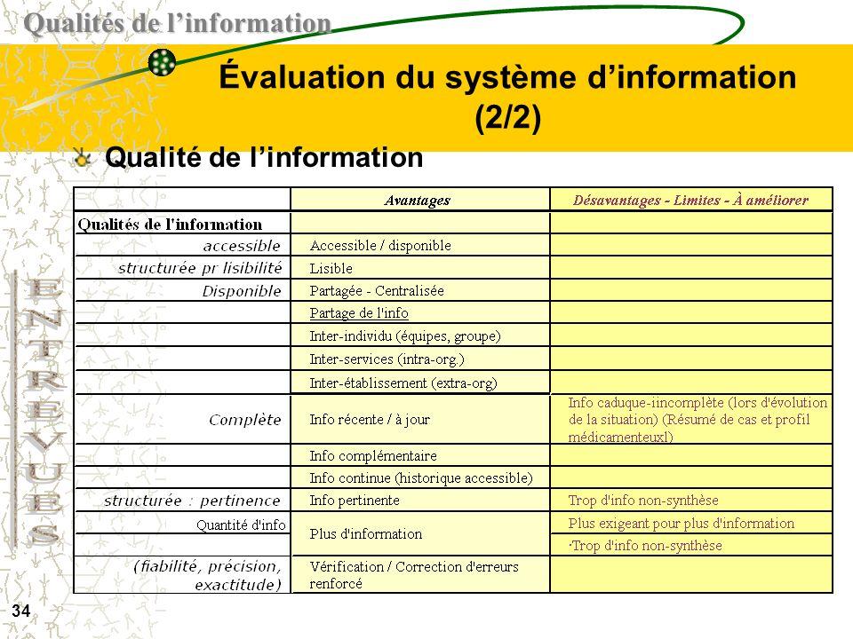 33 Évaluation du système dinformation (1/2) Qualité de linformation Qualités de linformation