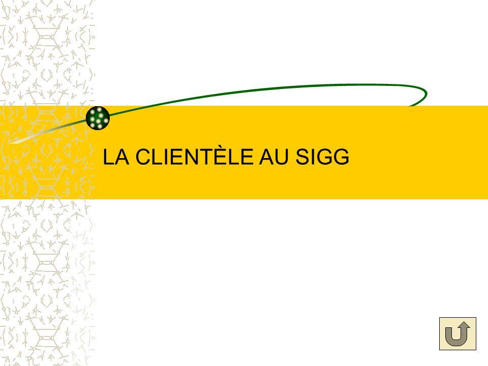 Utilisation du -SIGG CLIENTÈLE AU SIGG Utilisation du SIGG et interdisciplinarité Utilisation des formulaires
