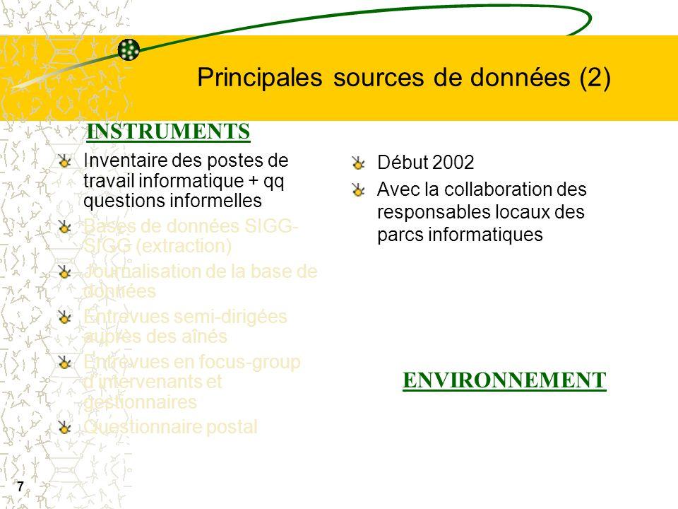 6 Principales sources de données (1) Inventaire des postes de travail informatique + qq questions informelles Bases de données SIGG (extraction) Journ