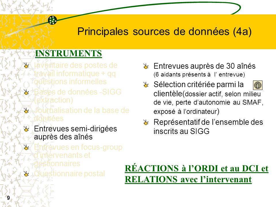 8 Principales sources de données (3) Inventaire des postes de travail informatique + qq questions informelles Bases de données SIGG (extraction) Journ