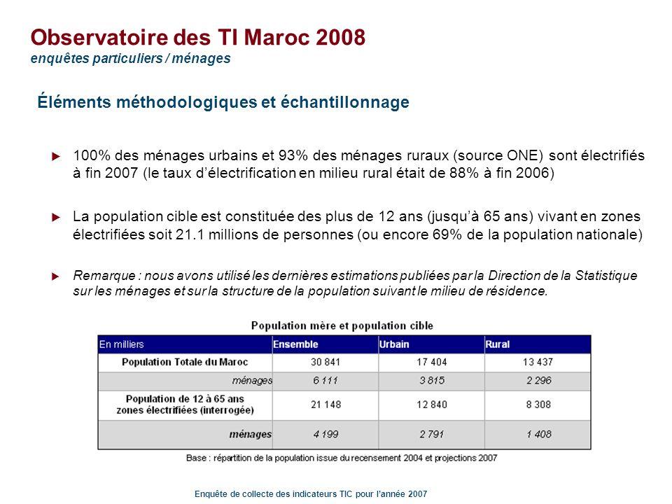 Enquête de collecte des indicateurs TIC pour lannée 2007 Observatoire des TI Maroc 2008 enquêtes particuliers / ménages Eléments méthodologiques et échantillonnage 1317 questionnaires ont été administrés Léchantillon est constitué et redressé suivant des quotas structurels de la population qui autorisent la répartition de la population selon : le milieu de résidence et le sexe On estime que la précision obtenue par les échantillons consultés est : Urbains : Intervalle de confiance de +/- 3,3% avec une probabilité de 95% Ruraux : Intervalle de confiance de +/- 4,6% avec une probabilité de 95%