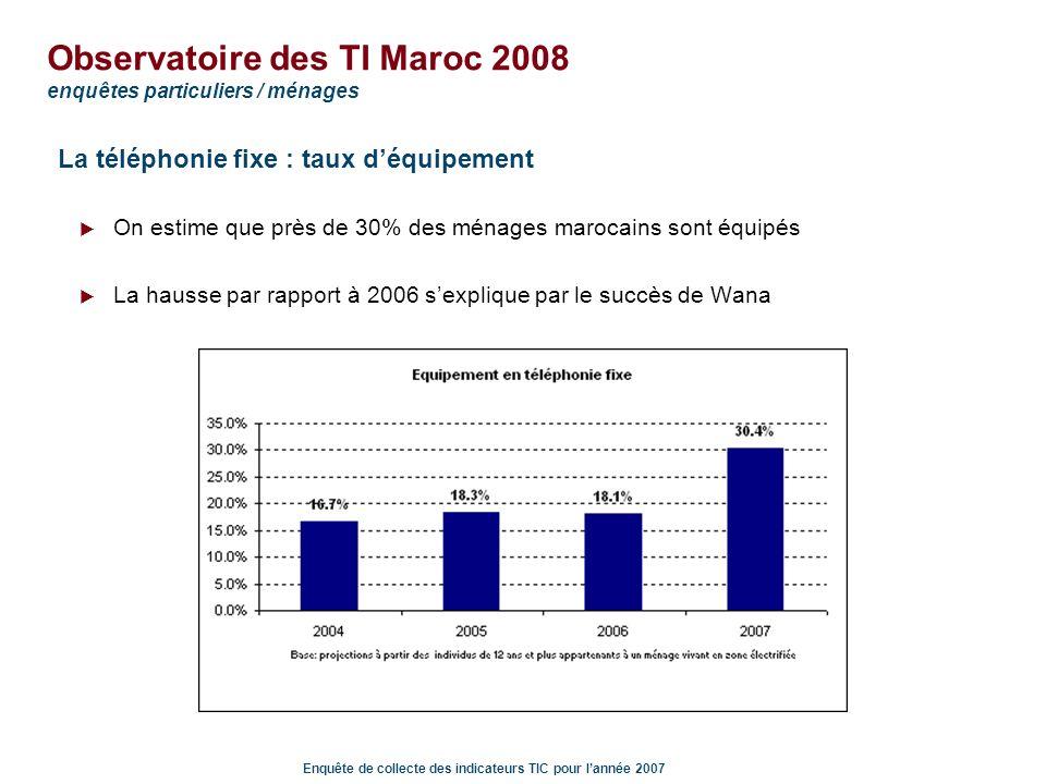 Enquête de collecte des indicateurs TIC pour lannée 2007 Observatoire des TI Maroc 2008 enquêtes particuliers / ménages La téléphonie mobile : taux déquipement Après le boom de léquipement des ménages entre 2004 et 2005, la croissance se poursuit en 2006 et 2007 à un taux moins élevé Cependant le taux déquipement reste fort avec une estimation déquipement des ménages de près de 64% Le multi-équipement reste élevé: 71% des personnes interrogées ont plusieurs téléphones mobiles (au sein de leur ménage).