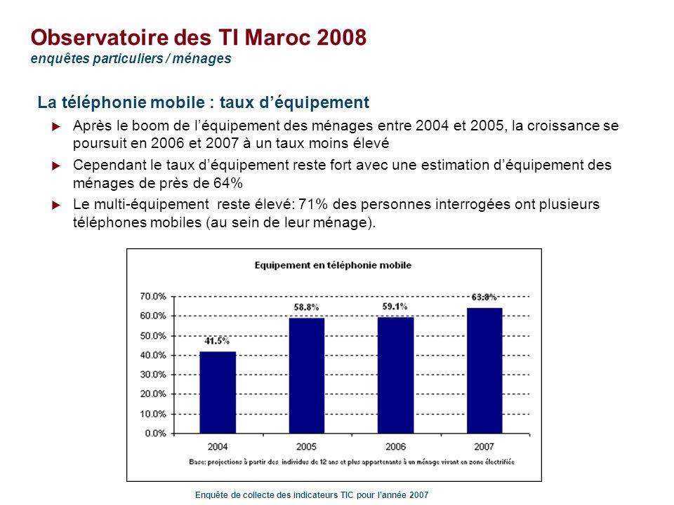 Enquête de collecte des indicateurs TIC pour lannée 2007 Observatoire des TI Maroc 2008 enquêtes particuliers / ménages La téléphonie : arbitrage fixe – mobile Le besoin de communication des ménages marocains est toujours majoritairement satisfait par lusage dun téléphone mobile: plus de 55% des individus déclarent que le mobile (au moins un) est le seul équipement de téléphonie du ménage Près de 37% des individus interrogés déclarent que leur ménage est doté à la fois dun fixe (au moins) et dun mobile (au moins)