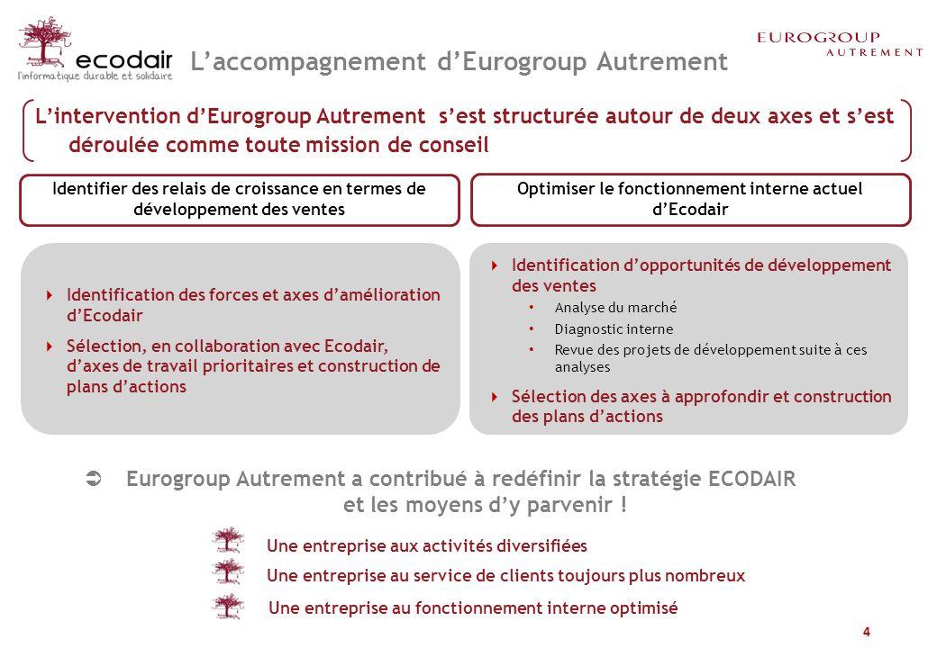 « [Une mission Eurogroup Autrement est un ] sujet : exigeant parce que lon sinscrit dans le même type dapproche que pour nos autres clients.