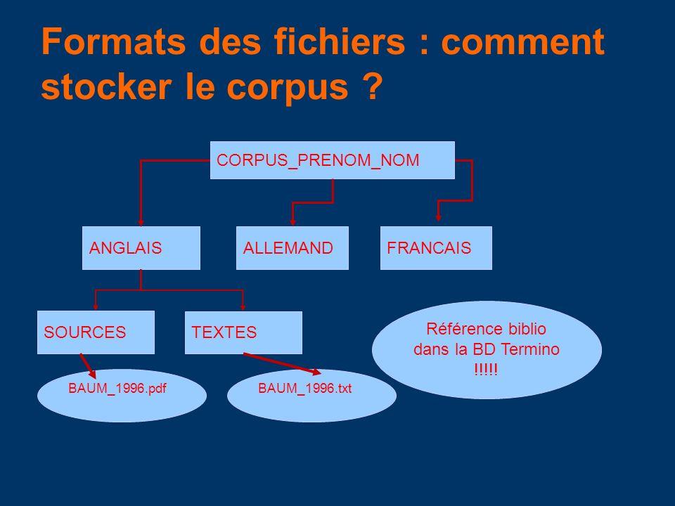 Formats des fichiers : comment stocker le corpus ? CORPUS_PRENOM_NOM ANGLAISFRANCAISALLEMAND SOURCES TEXTES Référence biblio dans la BD Termino !!!!!